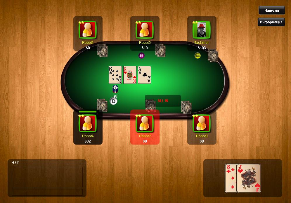 топ покер онлайн